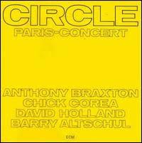 De platenhoes van 'Circle' uit 1971 vertoont sterke gelijkenis met die van 'Cycle' uit 2020.